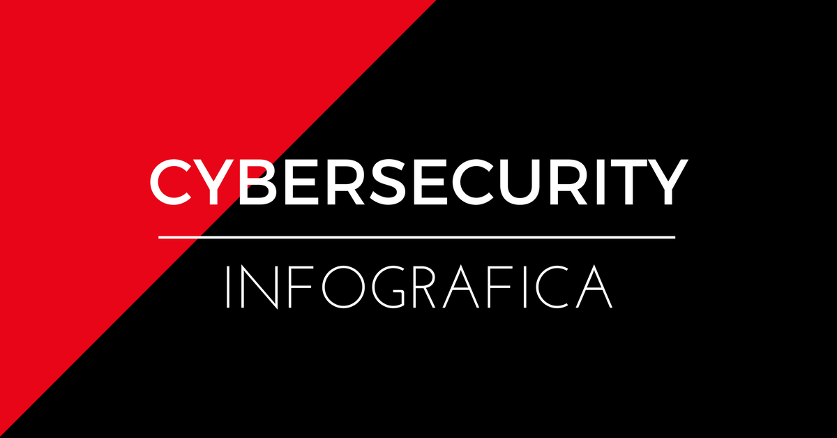 Cybersecurity | INFOGRAFICA